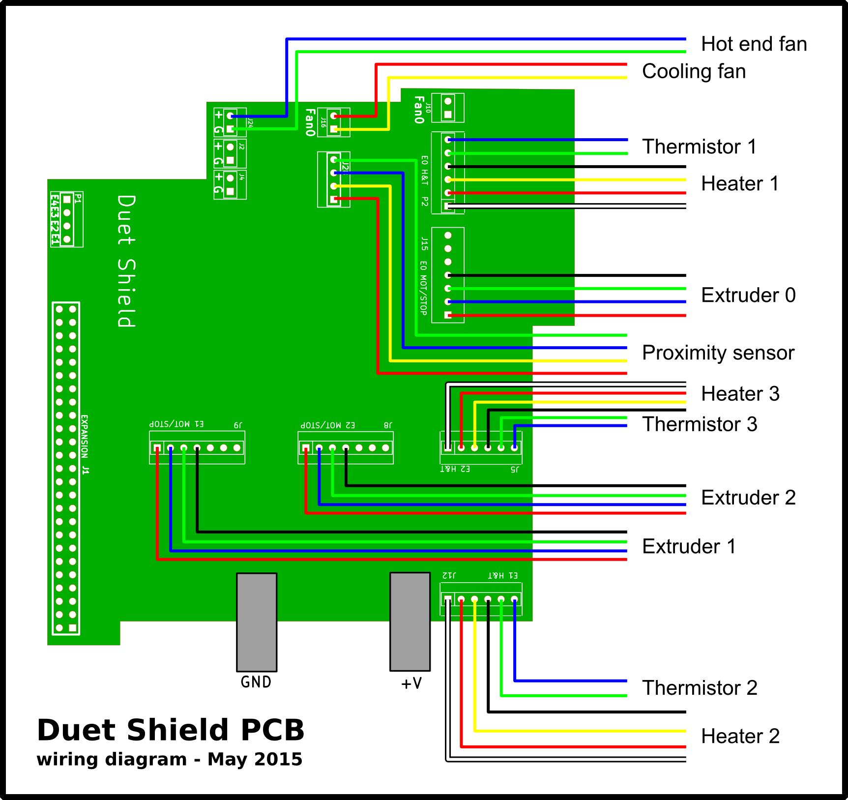 Duet Wiring Diagram from reprapltd.com